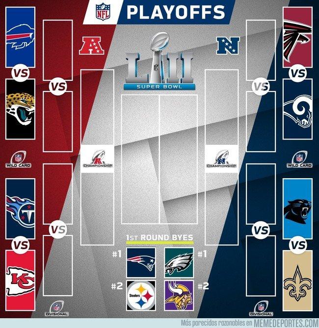 1014582 - Así quedan los Play-Offs de la NFL camino a la SuperBowl LII