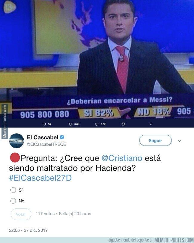 1014636 - El doble rasero de muchos medios con los problemas con Hacienda de Messi y Cristiano, por @ElChirincirco