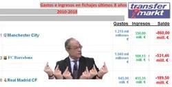 Enlace a El Barça puede gastar 300mill en fichajes porque vendió a Neymar y su saldo es positivo