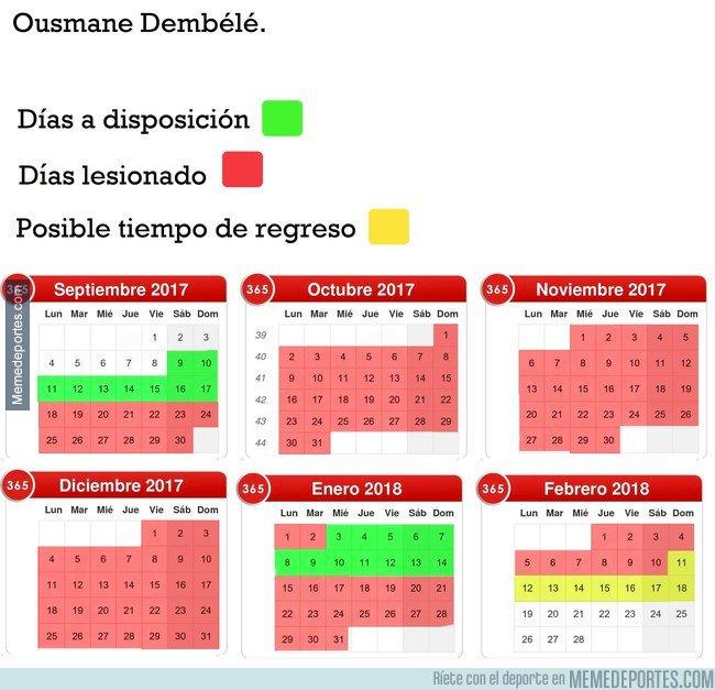 1016671 - Los días en que Dembélé ha estado disponible para jugar