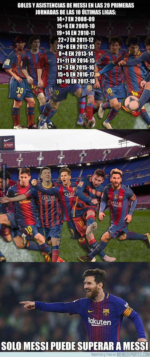 1017771 - Los registros de Messi tras 20 jornadas en los últimos 10 años