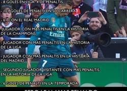 Enlace a Datos de Cristiano Ronaldo con sus penaltis