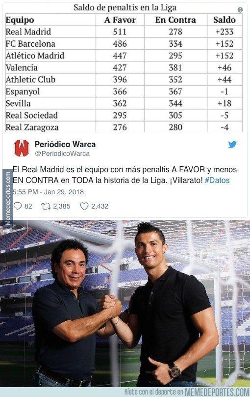 1019109 - El ranking histórico de equipos de la Liga con mejor balance de penaltis a favor y en contra