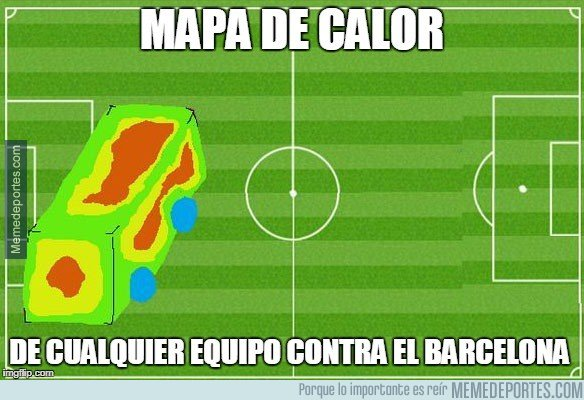 1020895 - Las defensas contra el Barça