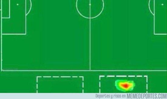 1024204 - Mapa de calor de Dembélé en el Barça vs Atlético