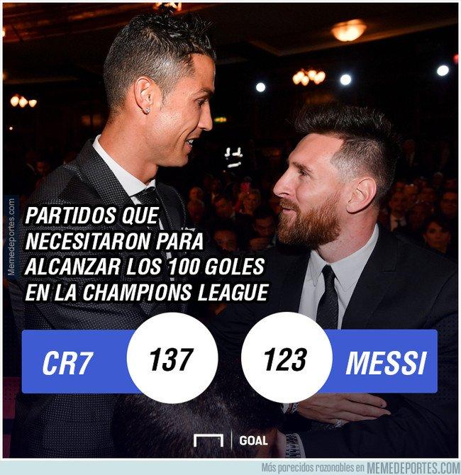 1025695 - Cuánto tardaron Messi y Cristiano en llegar a los 100 goles