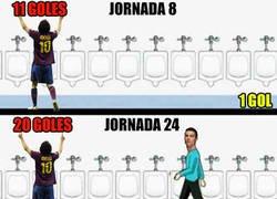 Enlace a Messi huele ya el aliento de Cristiano