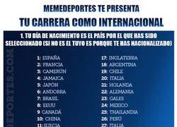 Enlace a ¿Cómo sería tu carrera como internacional?