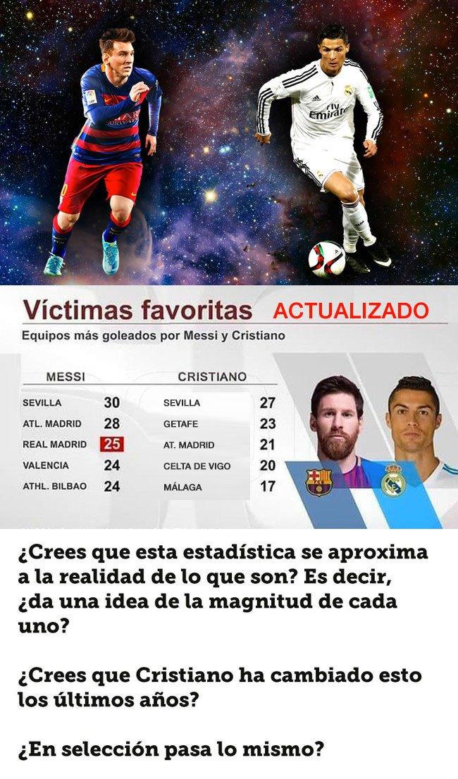 1027820 - Estas son las víctimas preferidas por Cristiano y por Messi [ACTUALIZADO]