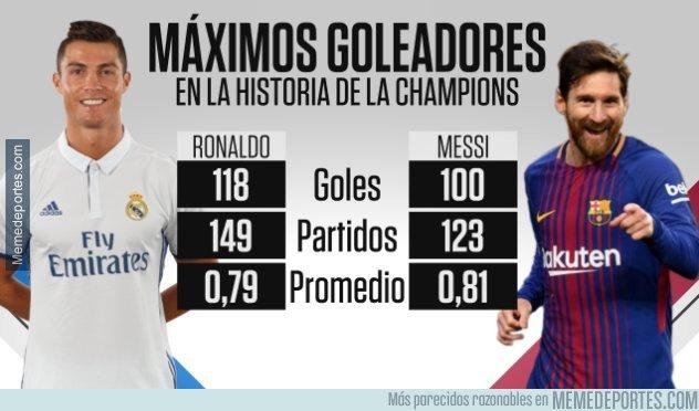 1027953 - Así van de momento las estadísticas de Messi y Cristiano en la Champions