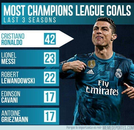 1028077 - Los números de Cristiano en Champions las 3 últimas temporadas son una brutalidad