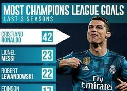 Enlace a Los números de Cristiano en Champions las 3 últimas temporadas son una brutalidad