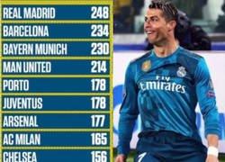 Enlace a Cristiano se cuela en la lista de los equipos más goleadores de la Champions