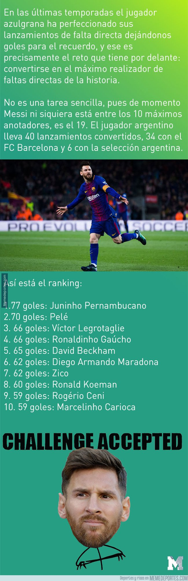 1029116 - El nuevo y difícil record goleador que Messi se ha puesto como objetivo