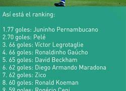 Enlace a El nuevo y difícil record goleador que Messi se ha puesto como objetivo