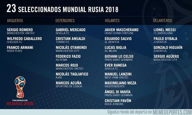 1034610 - Los 23 de la selección Argentina