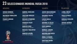 Enlace a Los 23 de la selección Argentina