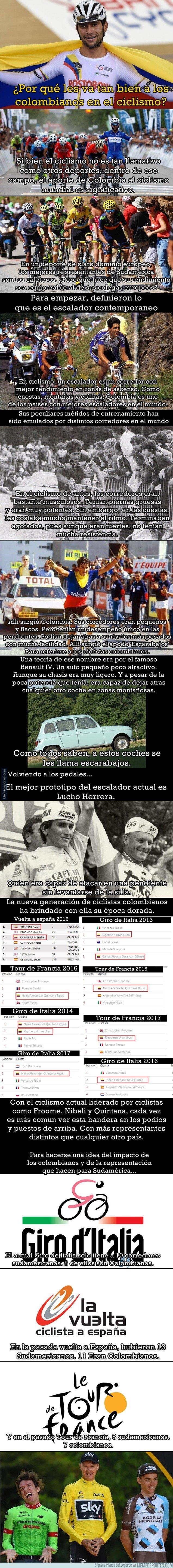 1036353 - Una pequeña historia de el nexo entre el ciclismo y Colombia