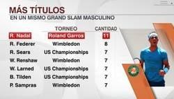 Enlace a Nadal, absoluto dominador de Roland Garros