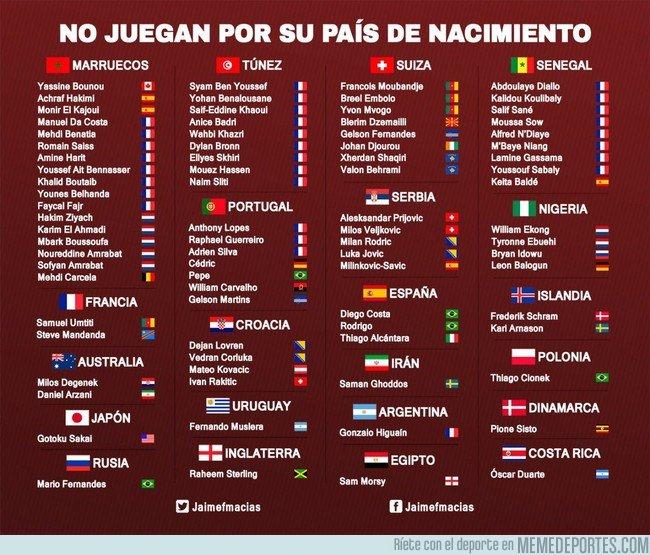 1037453 - Jugadores que no juegan por su país este mundial