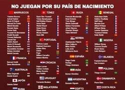 Enlace a Jugadores que no juegan por su país este mundial