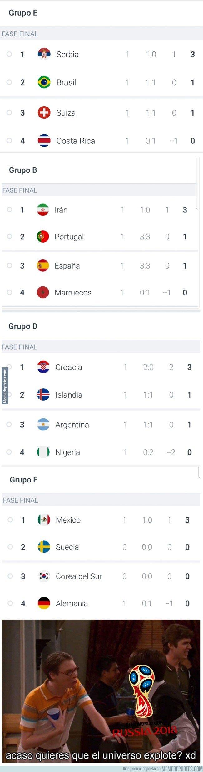 1038591 - ¡¡Sorpresas y más sorpresas en el Mundial!!