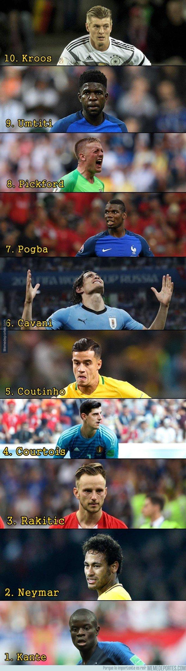 1046040 - 10 jugadores que pudieron estar presentes en la pre-lista del FIFA the Best, pero no