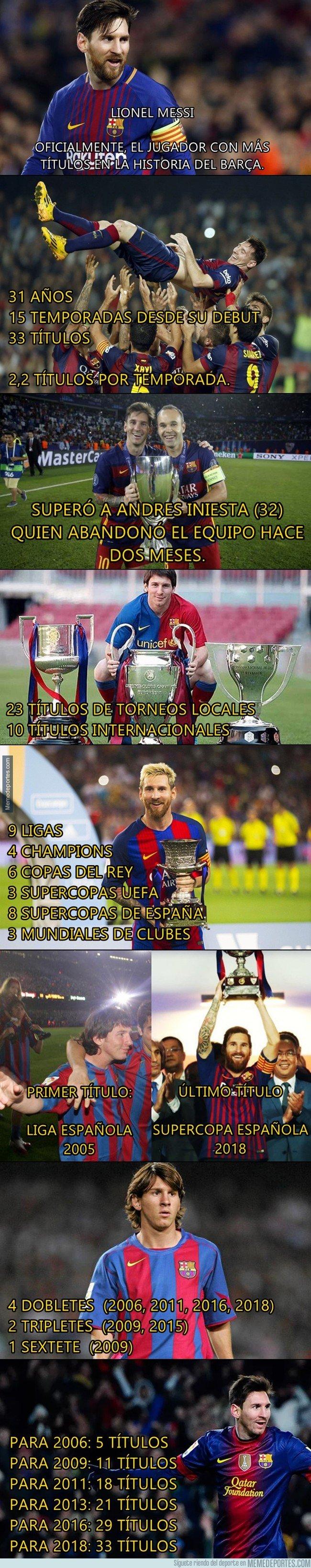 1047549 - Los títulos de Lionel Messi en detalle