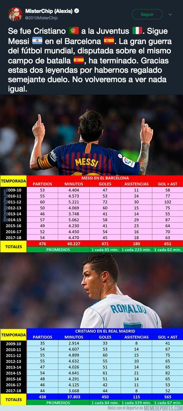 1048481 - Estos son los números definitivos de la guerra Messi y Cristiano tras el abandono del portugués, por @2010misterchip