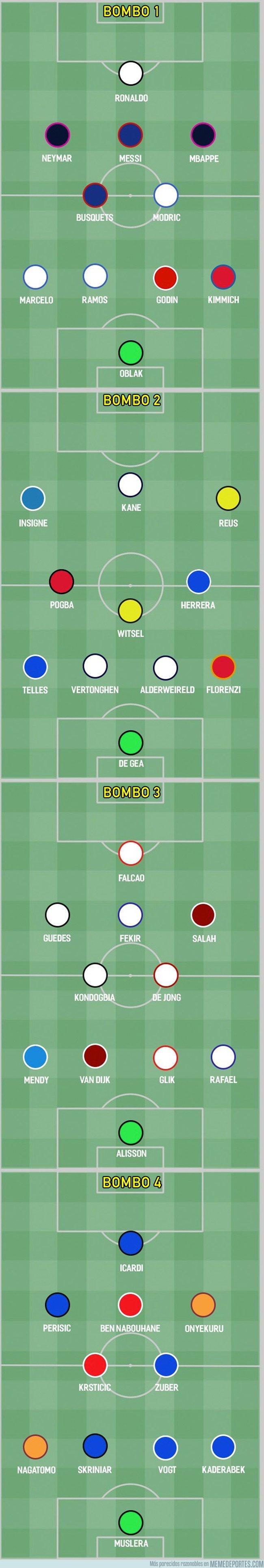 1048986 - Los mejores onces posible combinados para cada uno de los 4 bombos del sorteo de  Champions League