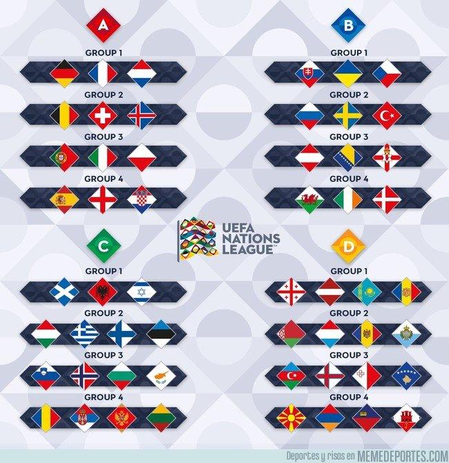 1049172 - Los grupos de la Liga de las Naciones de la UEFA que va a comenzar en breves