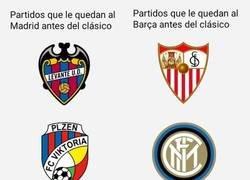 Enlace a El camino al clásico será desigual para Barça y Madrid