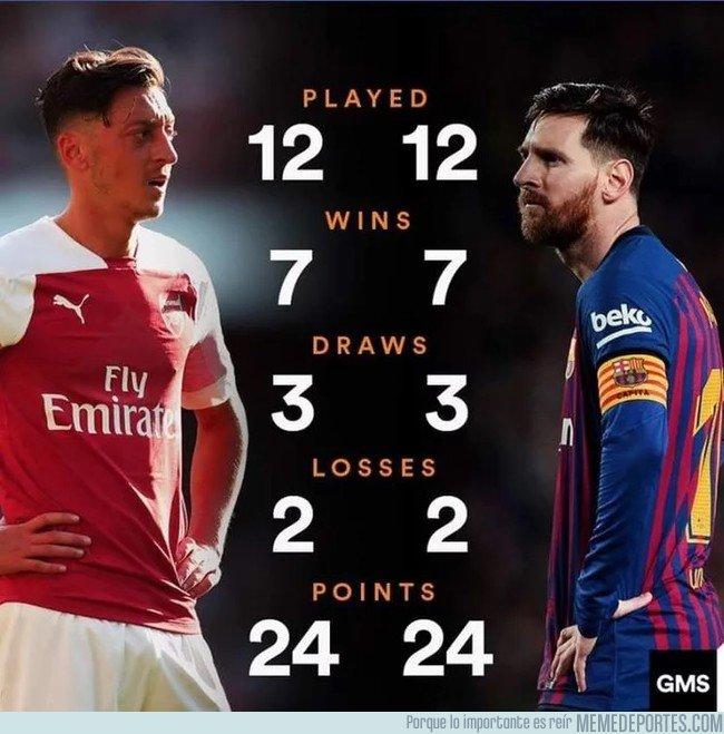 1056740 - Pa' mear y no echar gota. El Arsenal y el Barça tienen los mismos números. Uno es líder de su liga y el otro es quinto
