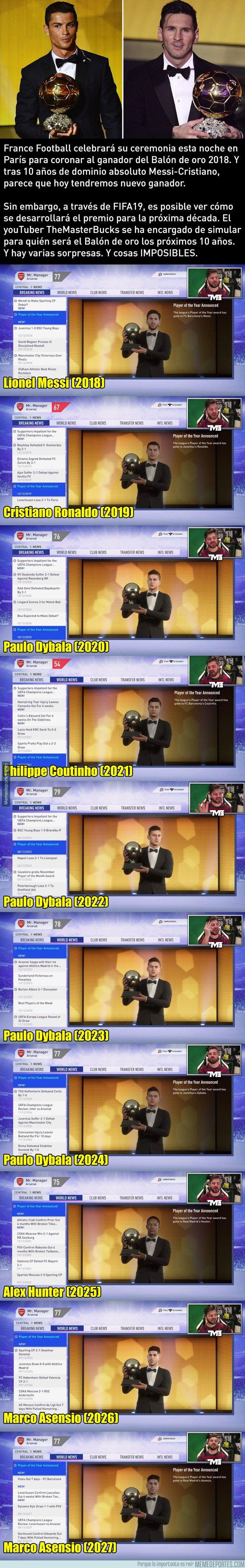 1057984 - El FIFA19 predice el ganador del balón de oro para los próximos 10 años