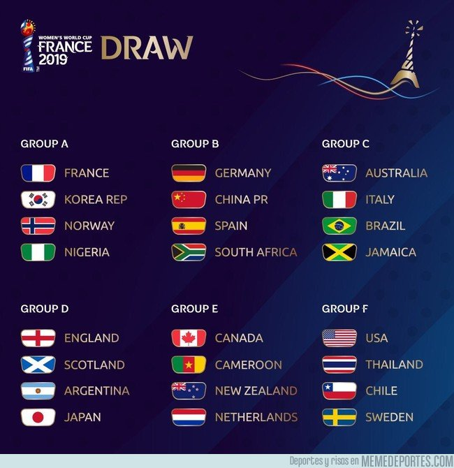 1058416 - Asi ha quedado el sorteo del Mundial de Francia 2019 femenino