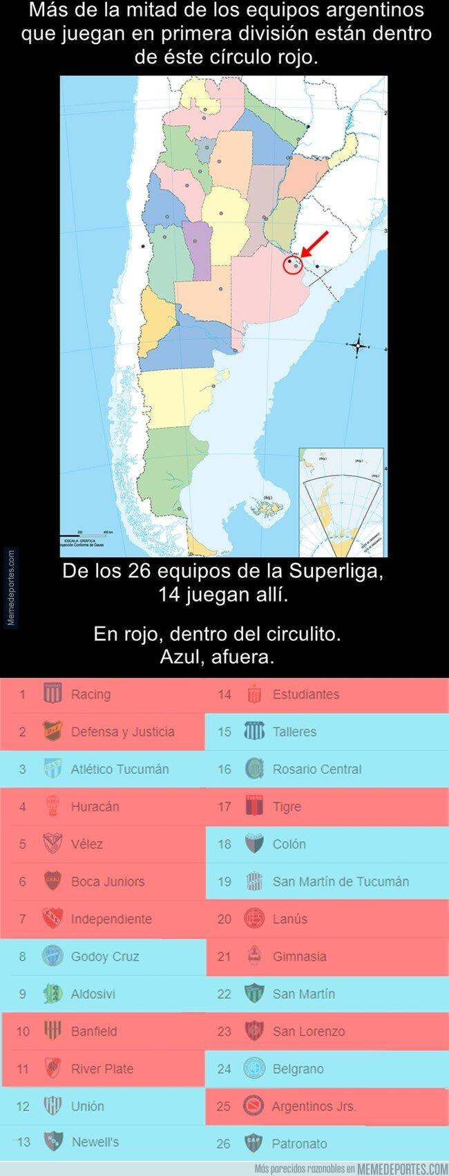 1059561 - La extraña distribución geográfica de la liga argentina
