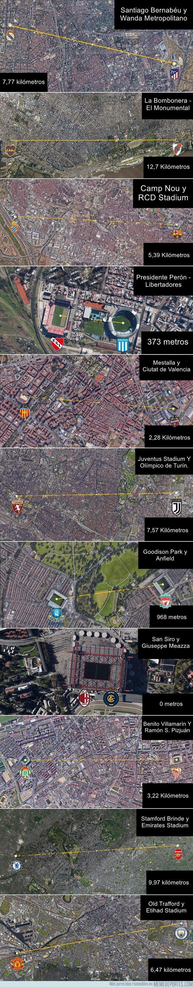 1059588 - La distancia entre estadios de los rivales de ciudad