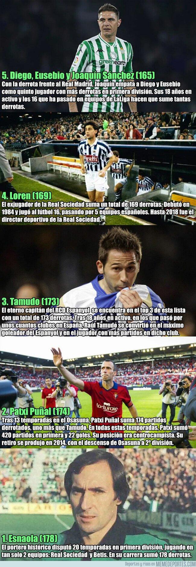1061438 - Los futbolistas con más derrotas en la historia de LaLiga