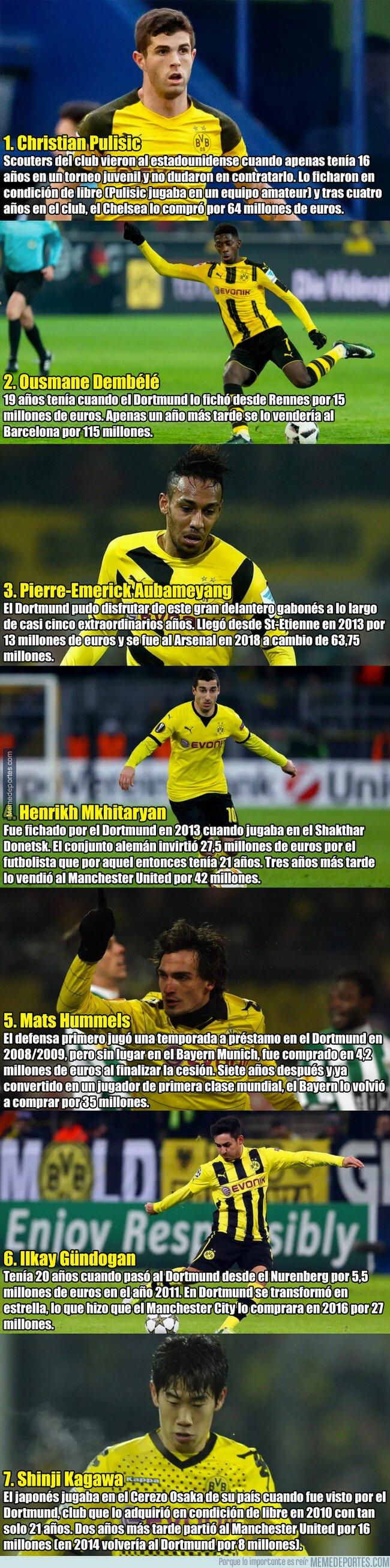 1061703 - 7 futbolistas que compró el Borussia Dortmund y luego vendió por mucho más dinero