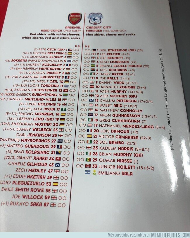 1062874 - El Cardiff City incluye a Emiliano Sala en su lista de convocados contra el Arsenal