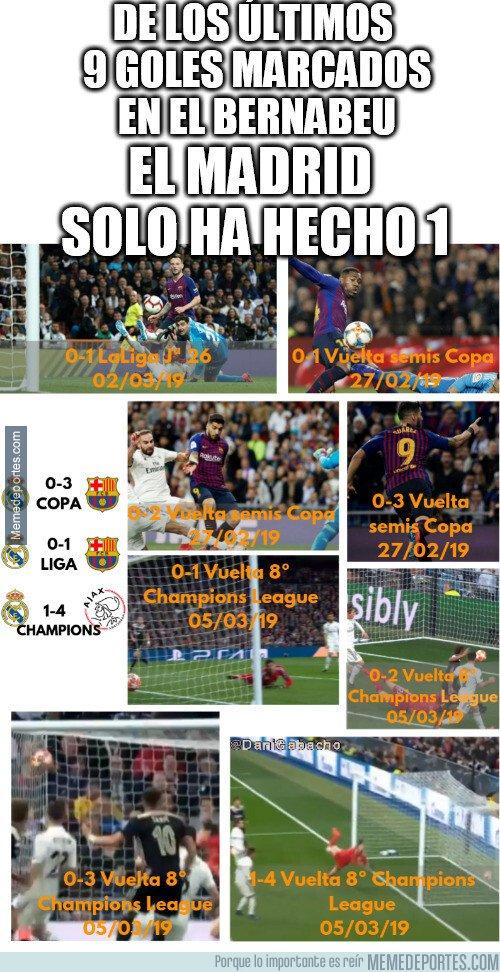 1066911 - 3 partidos en casa, sólo 1 gol