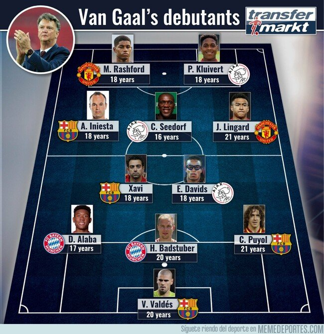 1068272 - El 11 ideal que ha hecho debutar Van Gaal a lo largo de su carrera