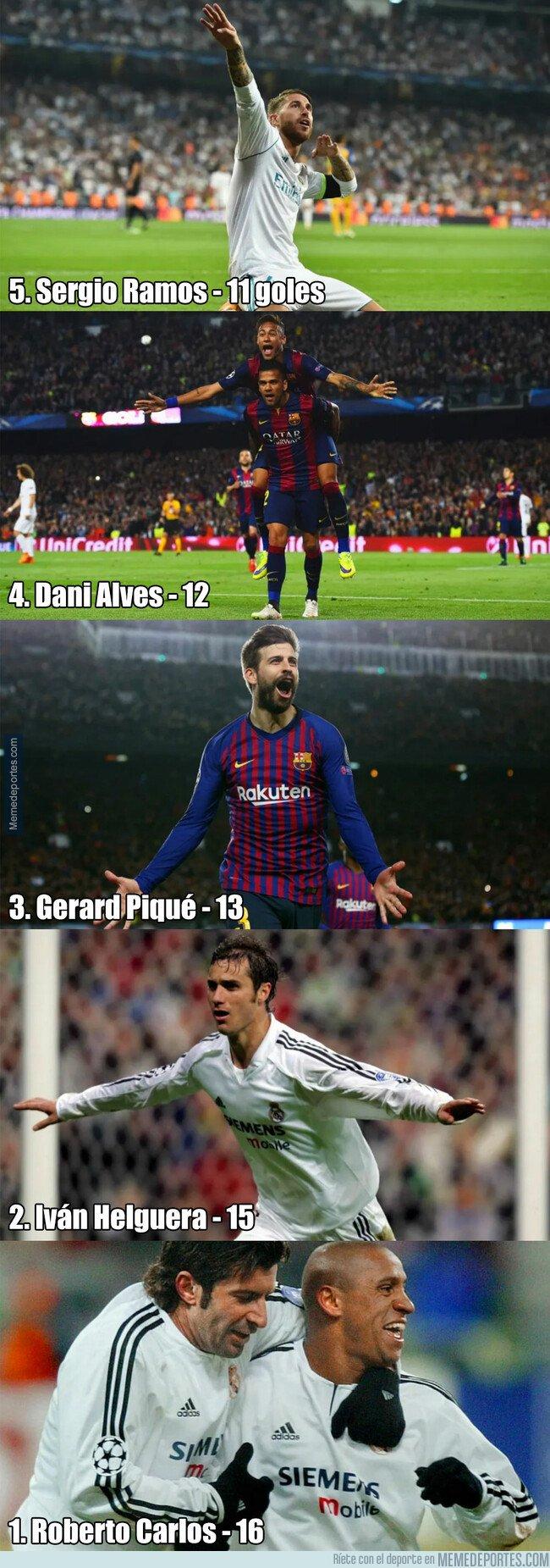 1068367 - Los defensas con más goles en la historia de la Champions League