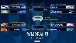 Enlace a Road to Madrid 19, emparejamientos hasta la final de Champions