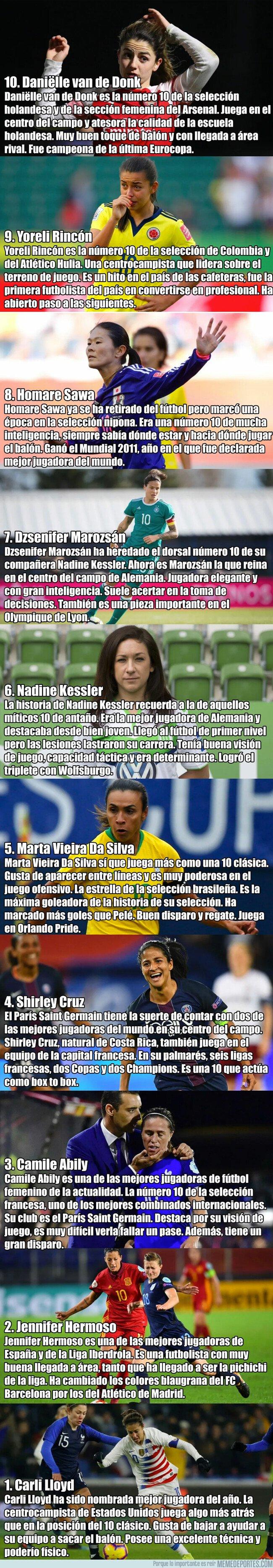 1069093 - Las 10 mejores jugadoras del fútbol femenino
