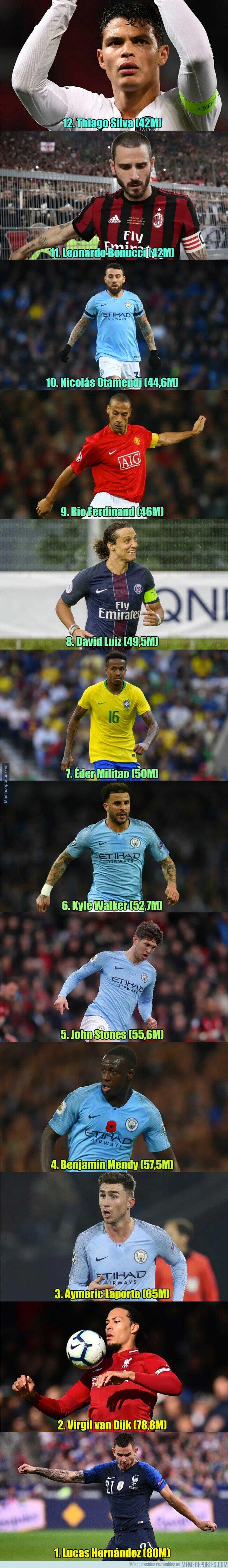 1069636 - Los 12 defensas más caros de la historia del fútbol