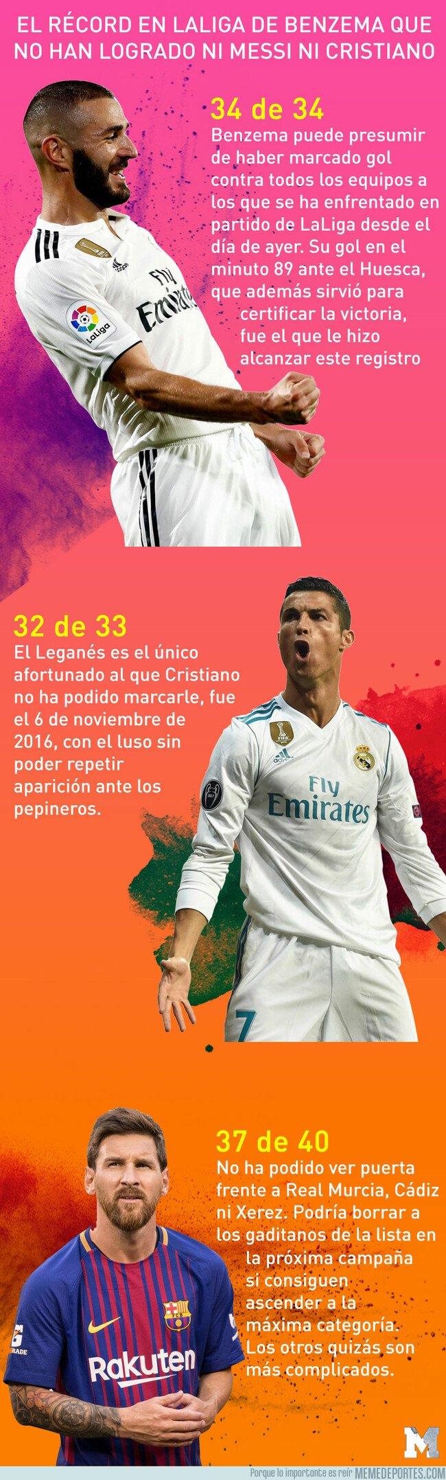 1070066 - El récord en LaLiga de Benzema que no han logrado ni Messi ni Cristiano
