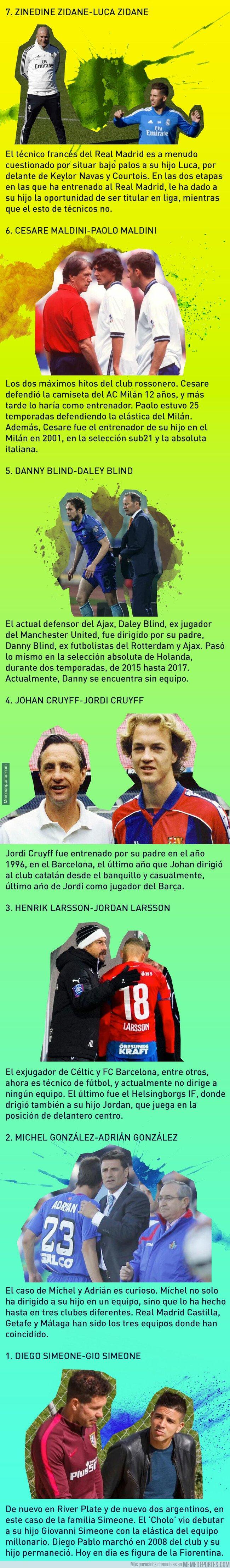 1070067 - Entrenadores de fútbol que enchufaron a sus hijos a jugar en sus equipos