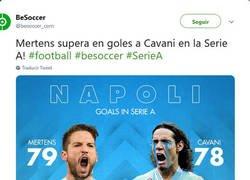 Enlace a Máximo Goleador del Napoli