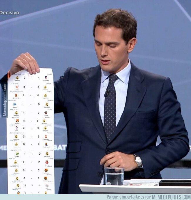 1072454 - Rivera con la lista de derrotas del Madrid esta temporada